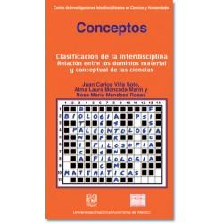 Clasificación de la interdisciplina. Relación entre los dominios material y conceptual de las ciencias